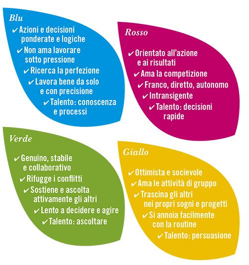 4-colori-personalita
